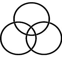 tres circulos